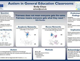 Autism in General Education Classrooms